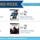 Top 10 games charts