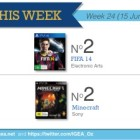 Top 10 charts for the week ended 15 June 2014