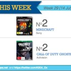 Top 10 games charts for the week ended July 20 2014