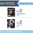 Top 10 charts for the week ended 13 July 2014