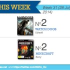 Top 10 Games Charts for the week ended 3 August 2014
