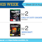 Top 10 games charts for the week ended 17 August 2014