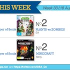 Top 10 games charts for the week ended 24 August 2014