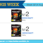 Top 10 Games Charts for the week ended 10 August 2014