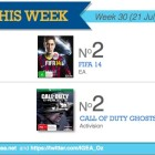 Top 10 Games Charts for the week ended 27 July 2014