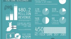 NZ video game doubles exports