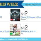 Top 10 games charts for the week ended 31 August 2014