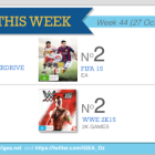 Top 10 games charts for the week ended 2 November 2014
