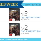 Top 10 games charts for the week ended 14 December 2014