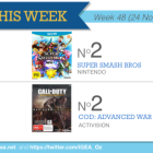 Top 10 games for the week ended 30 November 2014