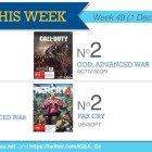 Top 10 games charts for the week ended 7 December 2014