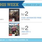 Top 10 games charts for the week ended 11 January 2015
