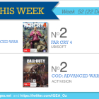 Top 10 games charts for the week ended 28 December 2014
