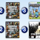 Top 10 games charts for the week ended 15 March 2015