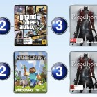 Top 10 games charts for the week ended 12 April 2015