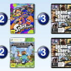 Top 10 games charts for the week ended 31 May 2015