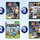 Top 10 games charts for the week ended 5 July 2015