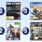 Top 10 games charts for the week ended 26 July 2015