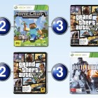 Top 10 games charts for the week ended 2 August 2015