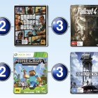 Top 10 games charts for the week ended 17 January 2016