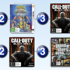 Top 10 games charts for the week ended 21 February 2016