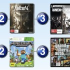 Top 10 games charts for the week ended 24 January 2016