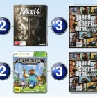 Best selling games for 2015 (IGEA/NPD Charts)