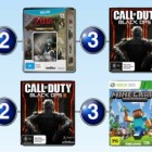 Top 10 games charts for the week ended 6 March 2016