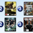 Top 10 games charts for the week ended 1 May 2016