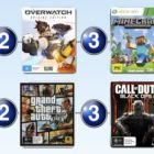 Top 10 games charts for the week ended 19 June 2016