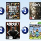 Top 10 games charts for the week ended 17 July 2016