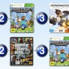 Top 10 games charts for the week ended 7 August 2016