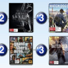Top 10 games charts for the first week of 2017