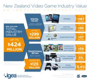 TIV 2016 Infographic NZ