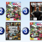 Top 10 games charts for the week ended 23 July 2017